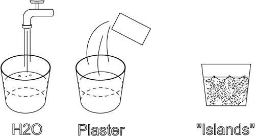 WaterPlaster [Converted]
